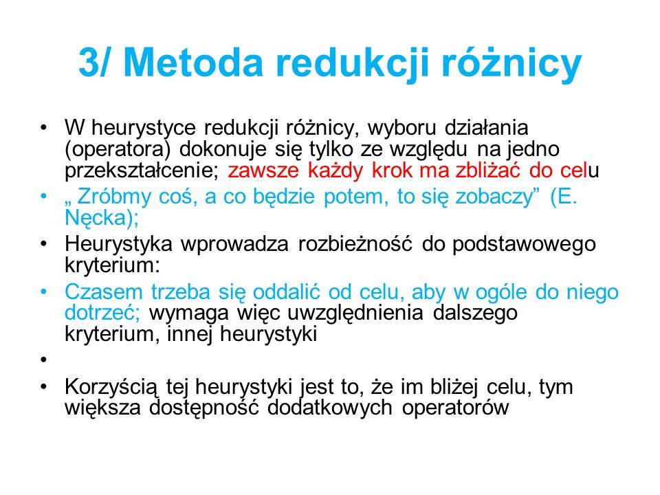 3/ Metoda redukcji różnicy