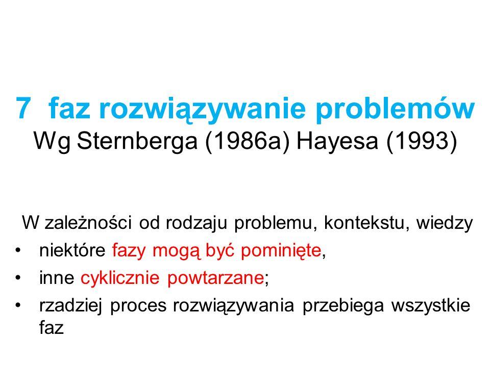 7 faz rozwiązywanie problemów Wg Sternberga (1986a) Hayesa (1993)