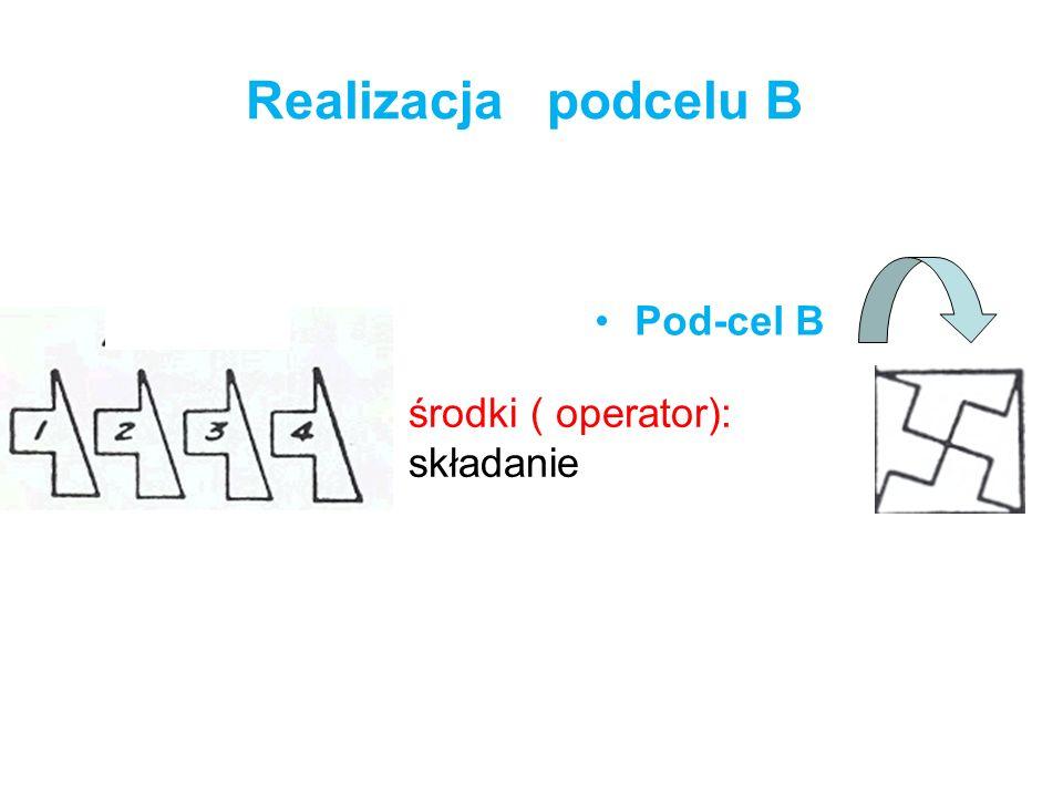 Realizacja podcelu B Pod-cel B środki ( operator): składanie