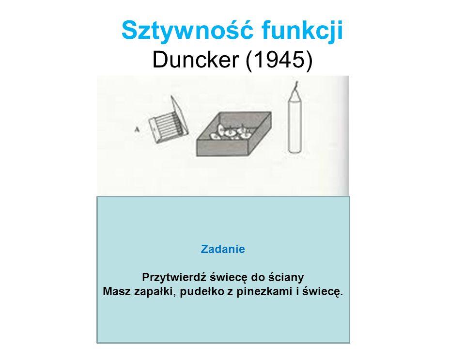 Sztywność funkcji Duncker (1945)