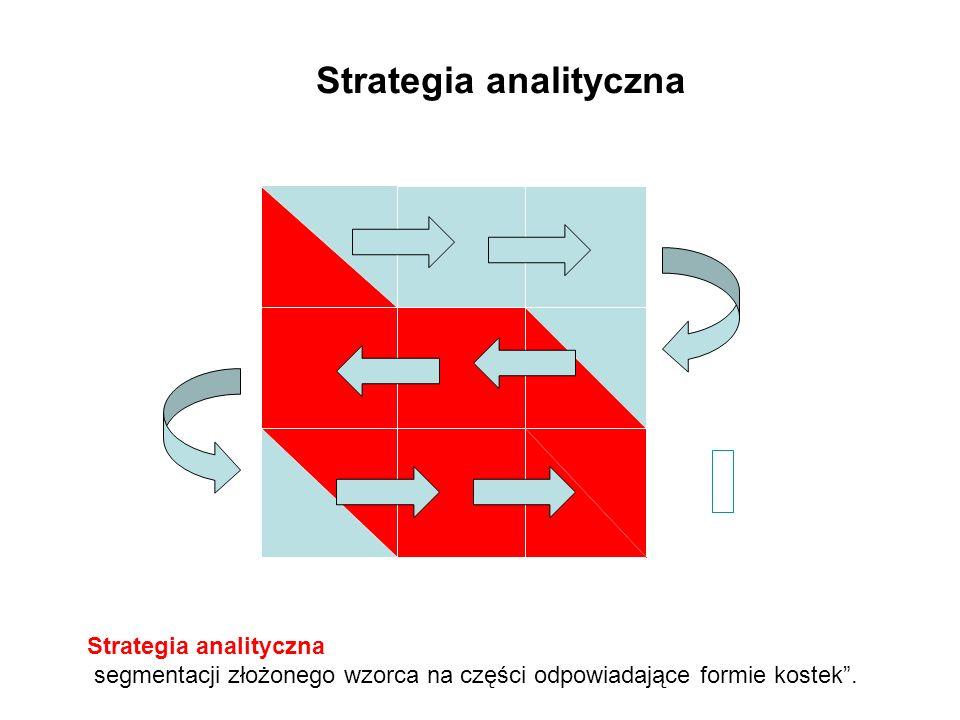 Strategia analityczna