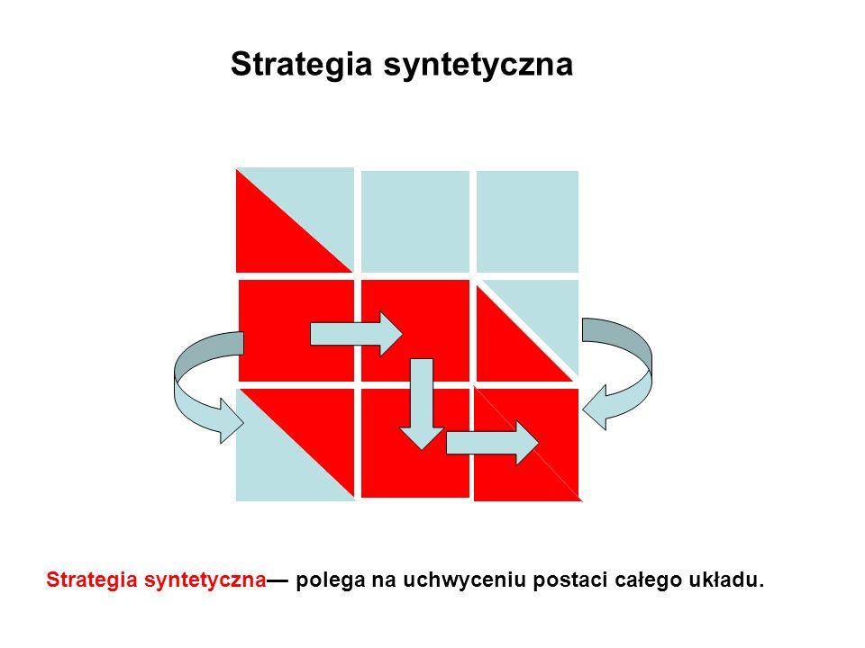 Strategia syntetyczna