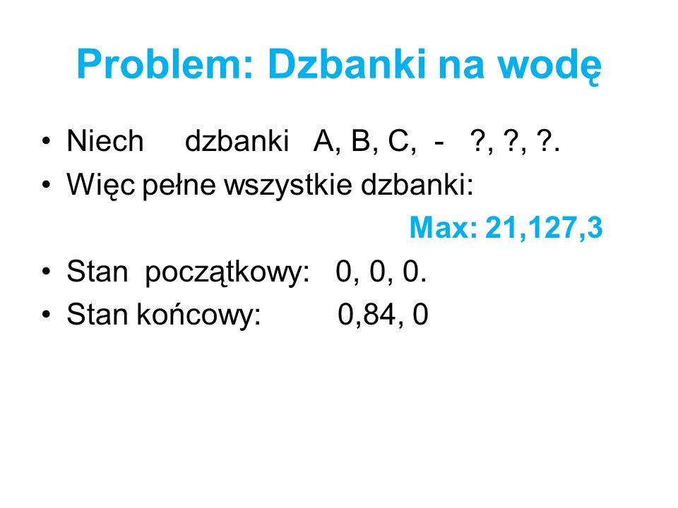 Problem: Dzbanki na wodę