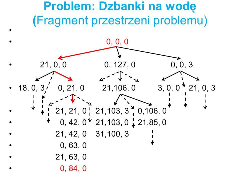 Problem: Dzbanki na wodę (Fragment przestrzeni problemu)