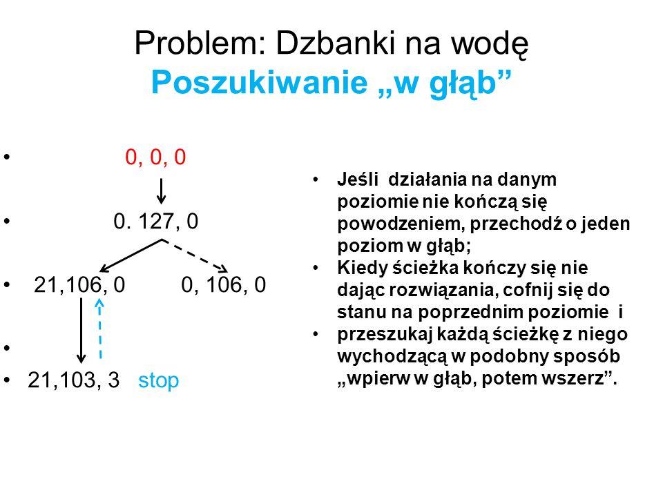 """Problem: Dzbanki na wodę Poszukiwanie """"w głąb"""