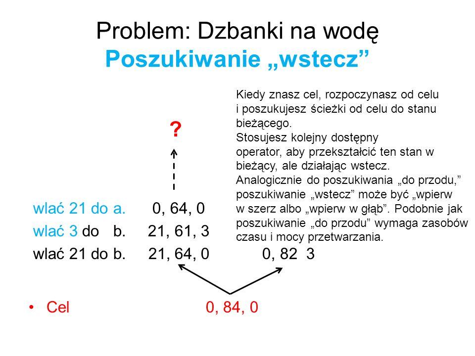 """Problem: Dzbanki na wodę Poszukiwanie """"wstecz"""