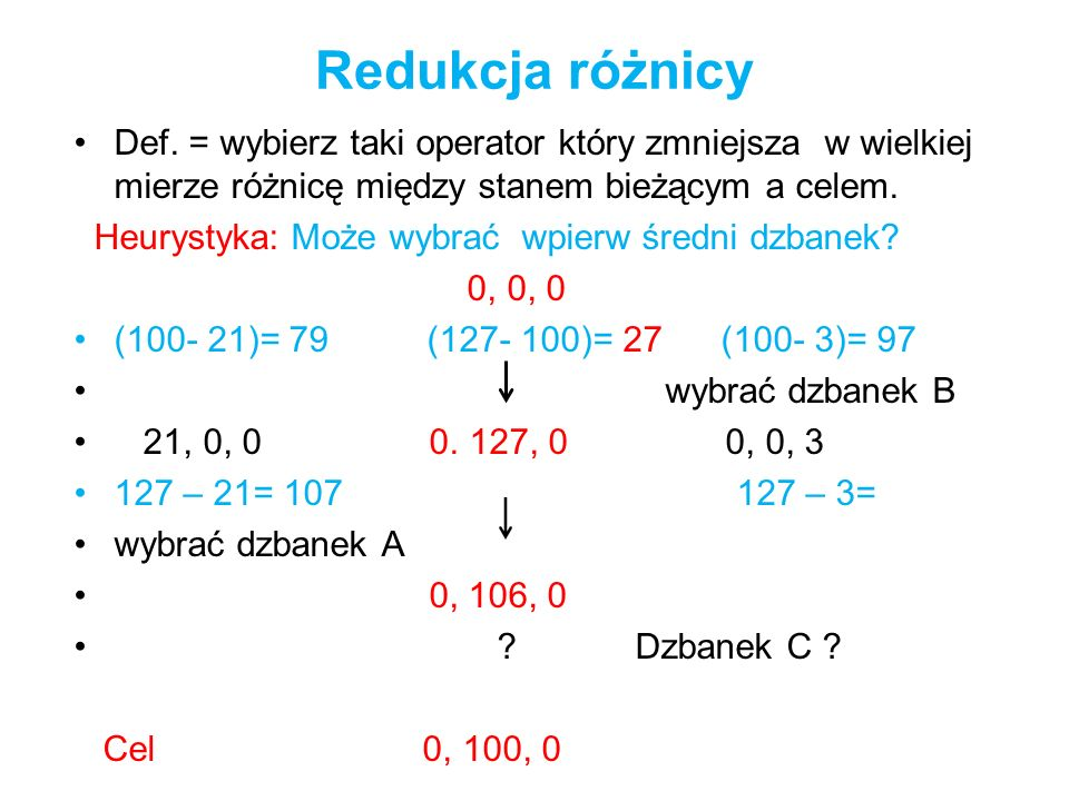Redukcja różnicy Def. = wybierz taki operator który zmniejsza w wielkiej mierze różnicę między stanem bieżącym a celem.