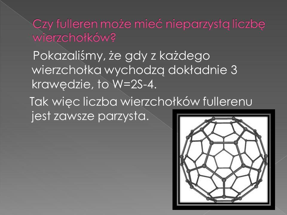 Czy fulleren może mieć nieparzystą liczbę wierzchołków