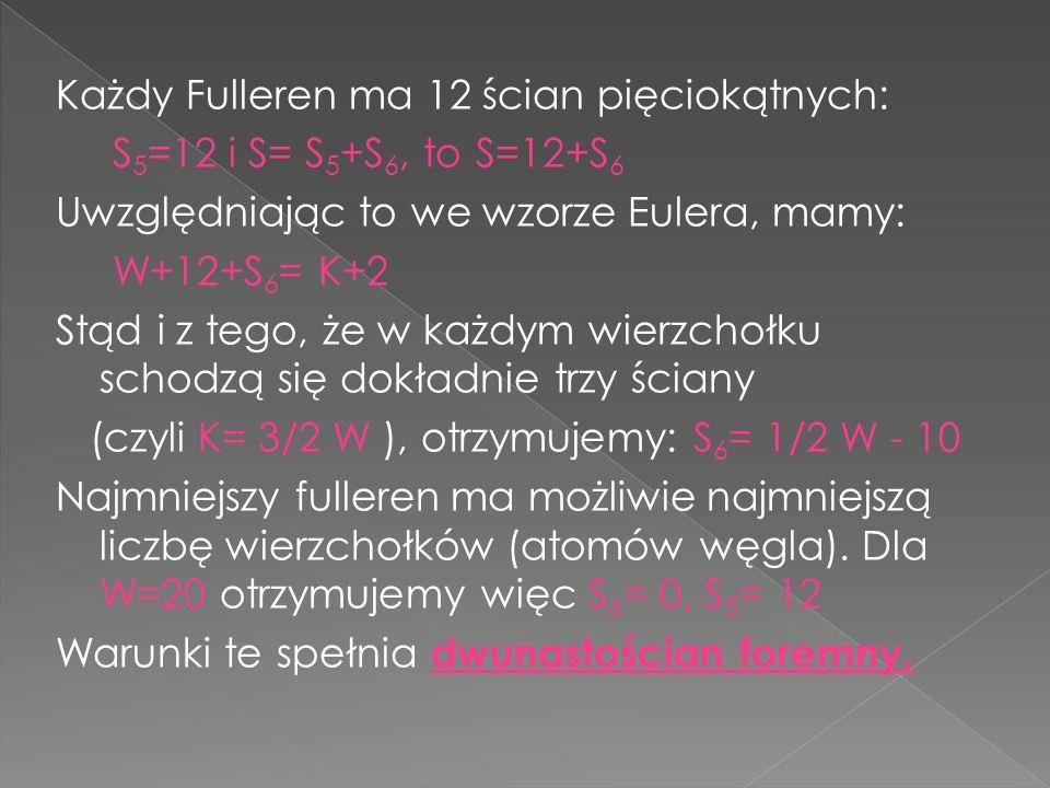 Każdy Fulleren ma 12 ścian pięciokątnych: