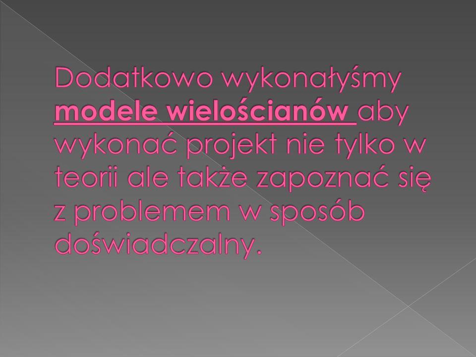 Dodatkowo wykonałyśmy modele wielościanów aby wykonać projekt nie tylko w teorii ale także zapoznać się z problemem w sposób doświadczalny.