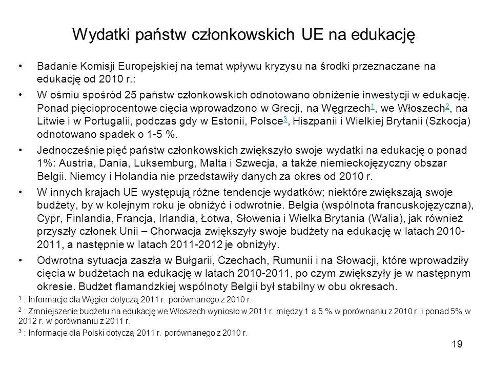 Wydatki państw członkowskich UE na edukację