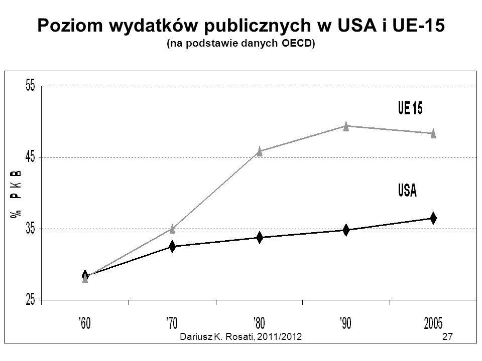 Poziom wydatków publicznych w USA i UE-15 (na podstawie danych OECD)