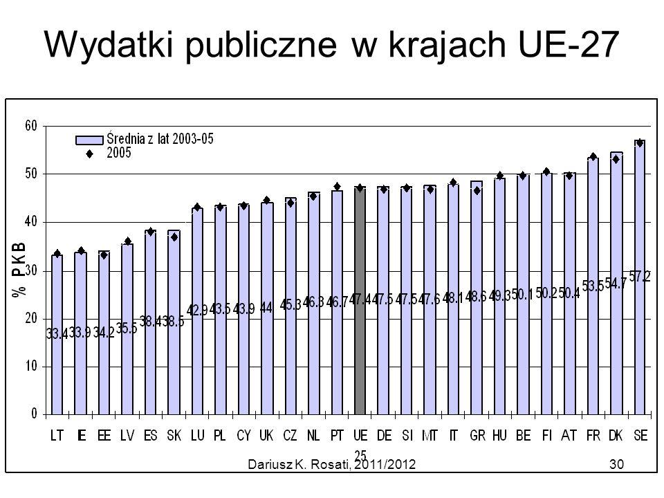 Wydatki publiczne w krajach UE-27