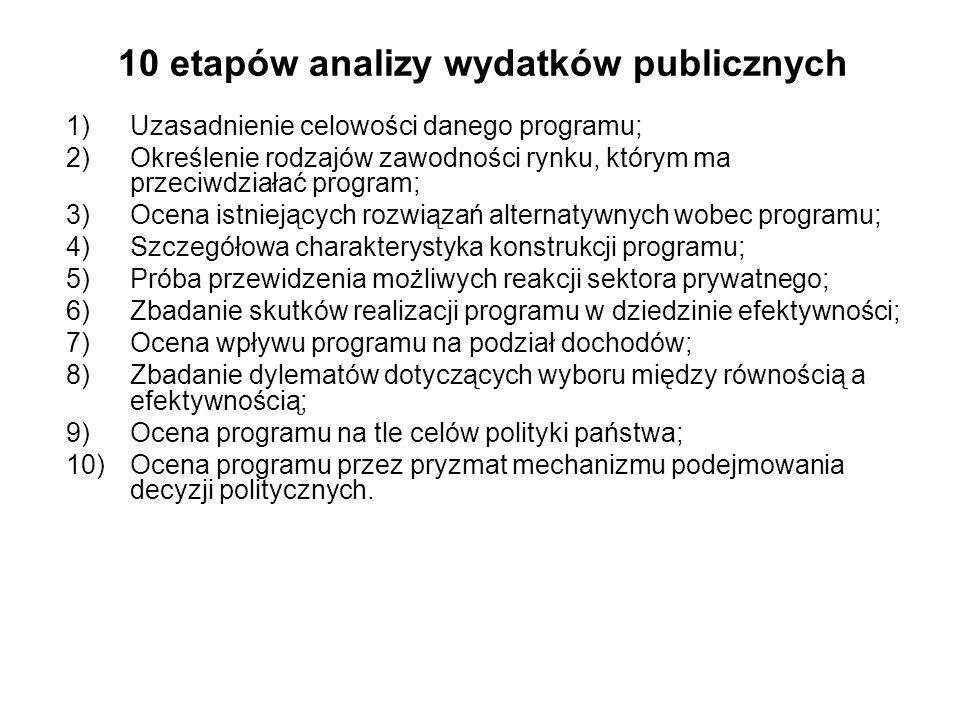 10 etapów analizy wydatków publicznych