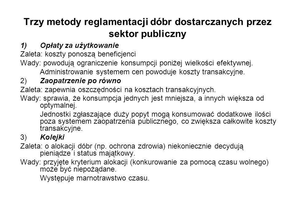 Trzy metody reglamentacji dóbr dostarczanych przez sektor publiczny
