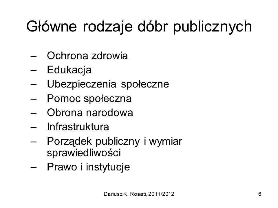 Główne rodzaje dóbr publicznych