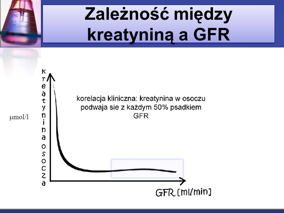 Zależność między kreatyniną a GFR