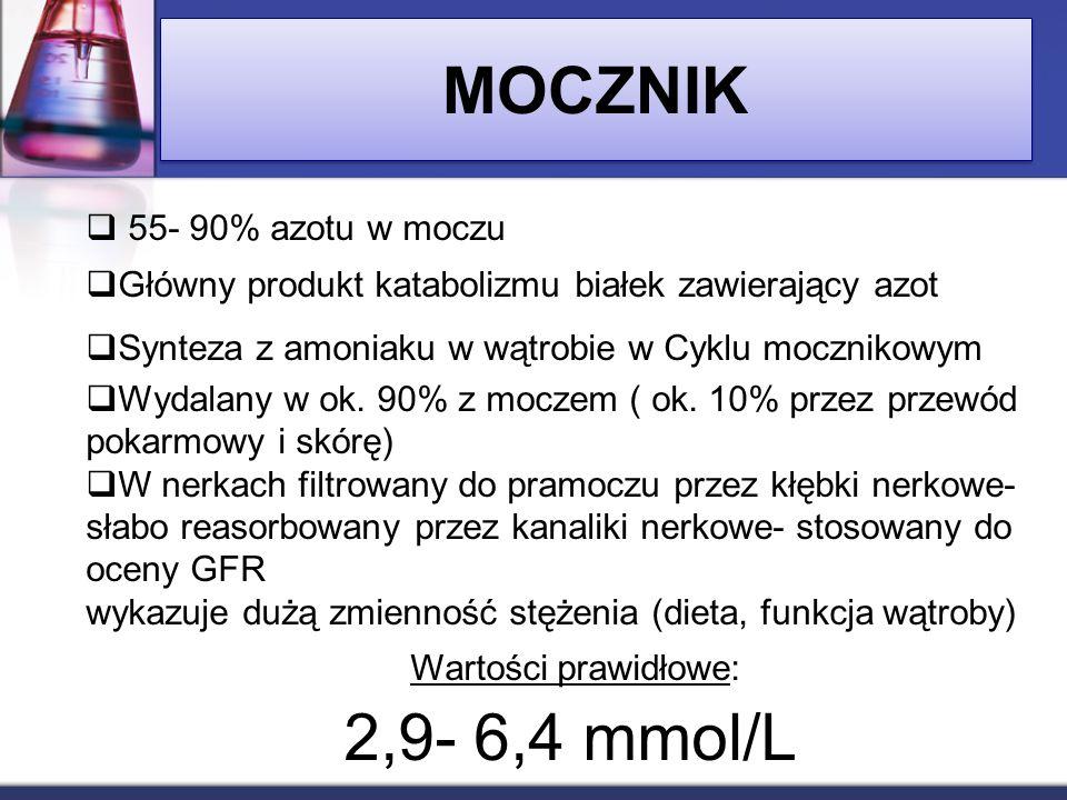 MOCZNIK 2,9- 6,4 mmol/L 55- 90% azotu w moczu
