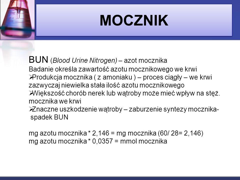 MOCZNIK BUN (Blood Urine Nitrogen) – azot mocznika