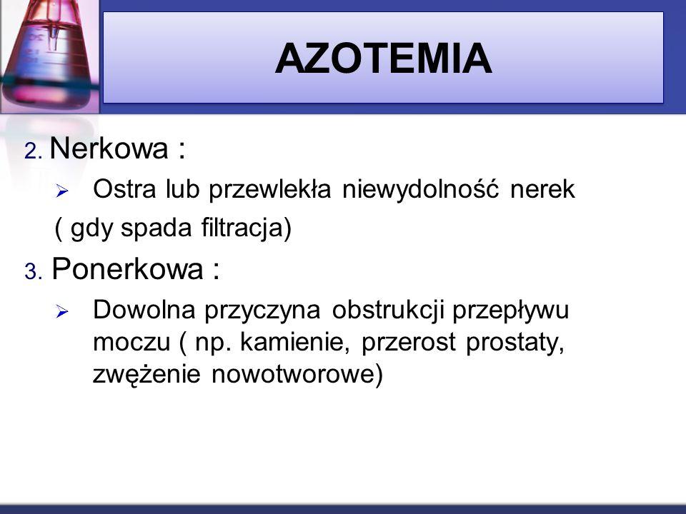 AZOTEMIA Ostra lub przewlekła niewydolność nerek