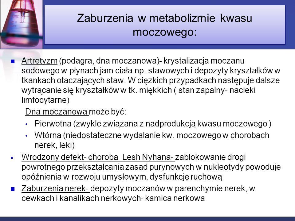 Zaburzenia w metabolizmie kwasu moczowego: