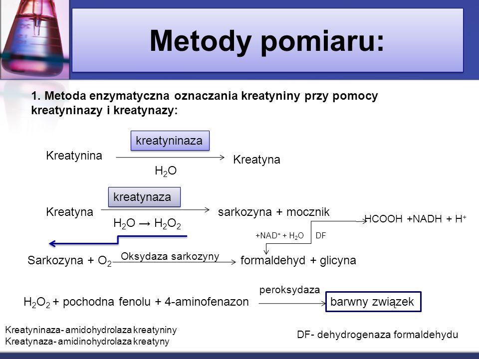 Metody pomiaru: 1. Metoda enzymatyczna oznaczania kreatyniny przy pomocy kreatyninazy i kreatynazy: