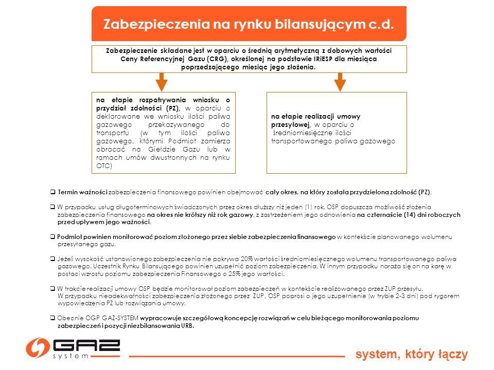 Zabezpieczenia na rynku bilansującym c.d.