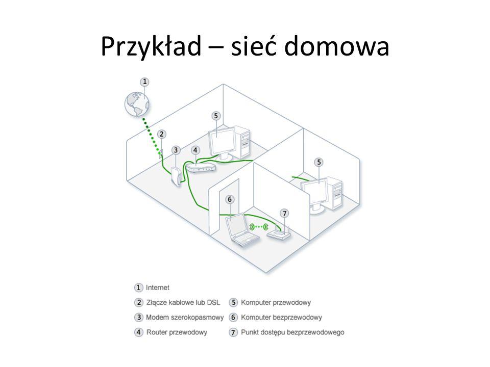 Przykład – sieć domowa