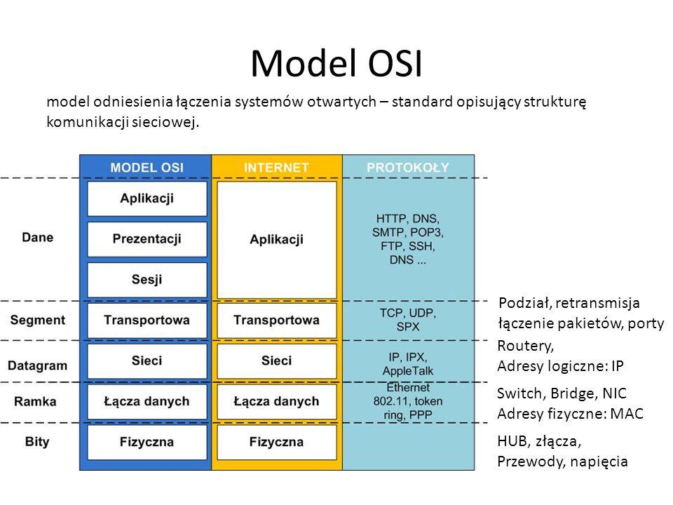 Model OSI model odniesienia łączenia systemów otwartych – standard opisujący strukturę komunikacji sieciowej.