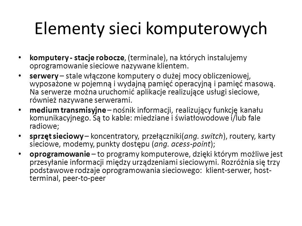 Elementy sieci komputerowych