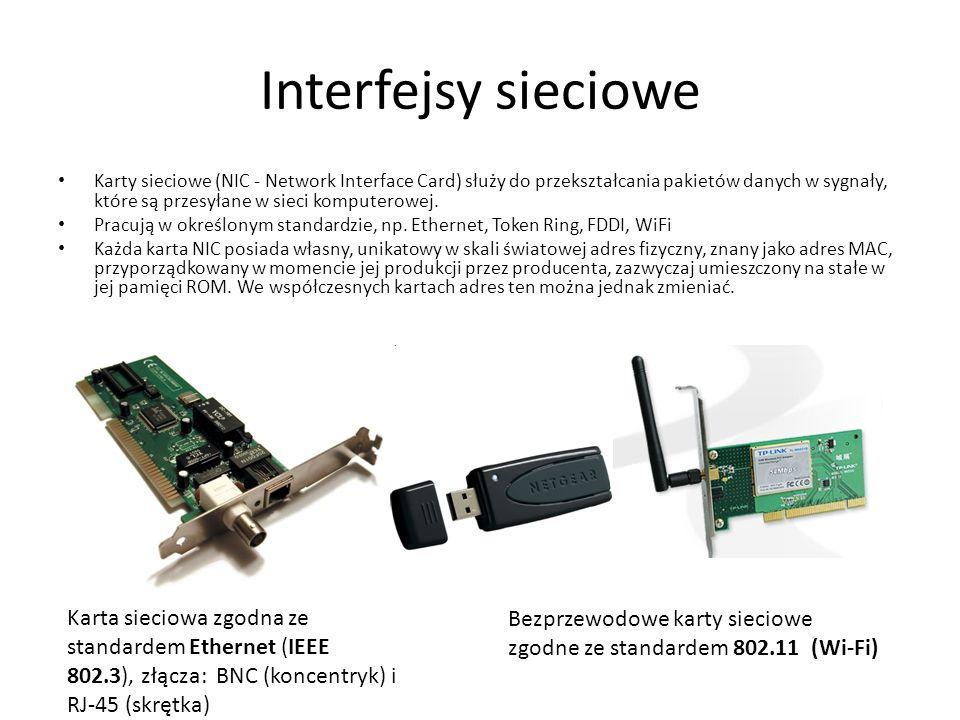 Interfejsy sieciowe