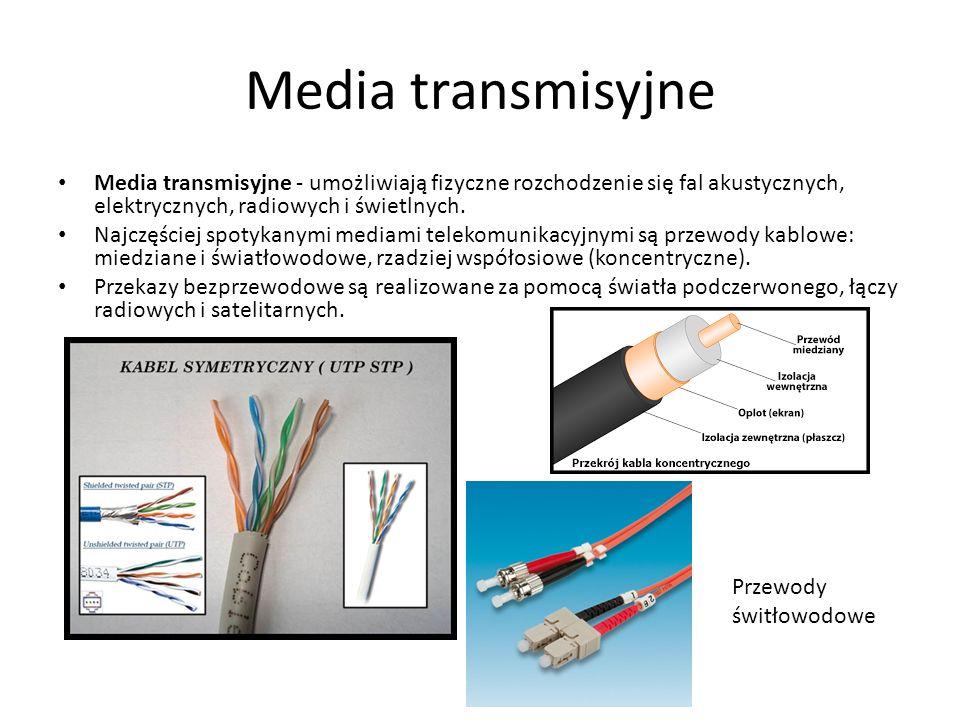 Media transmisyjneMedia transmisyjne - umożliwiają fizyczne rozchodzenie się fal akustycznych, elektrycznych, radiowych i świetlnych.