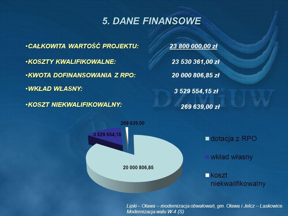 5. DANE FINANSOWE CAŁKOWITA WARTOŚĆ PROJEKTU: 23 800 000,00 zł