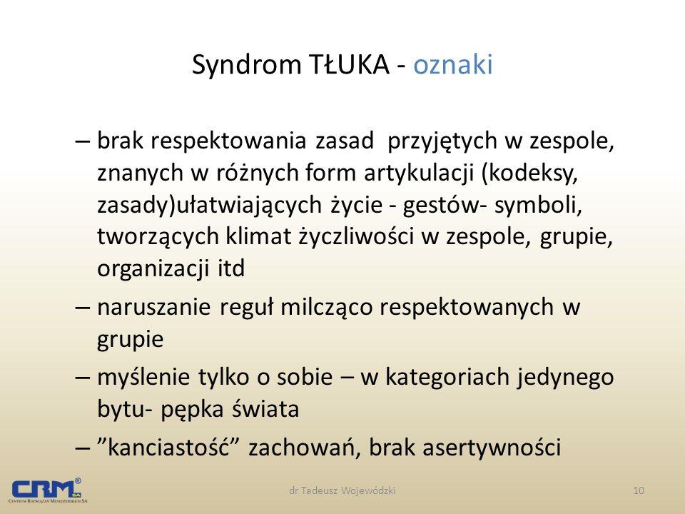 Syndrom TŁUKA - oznaki