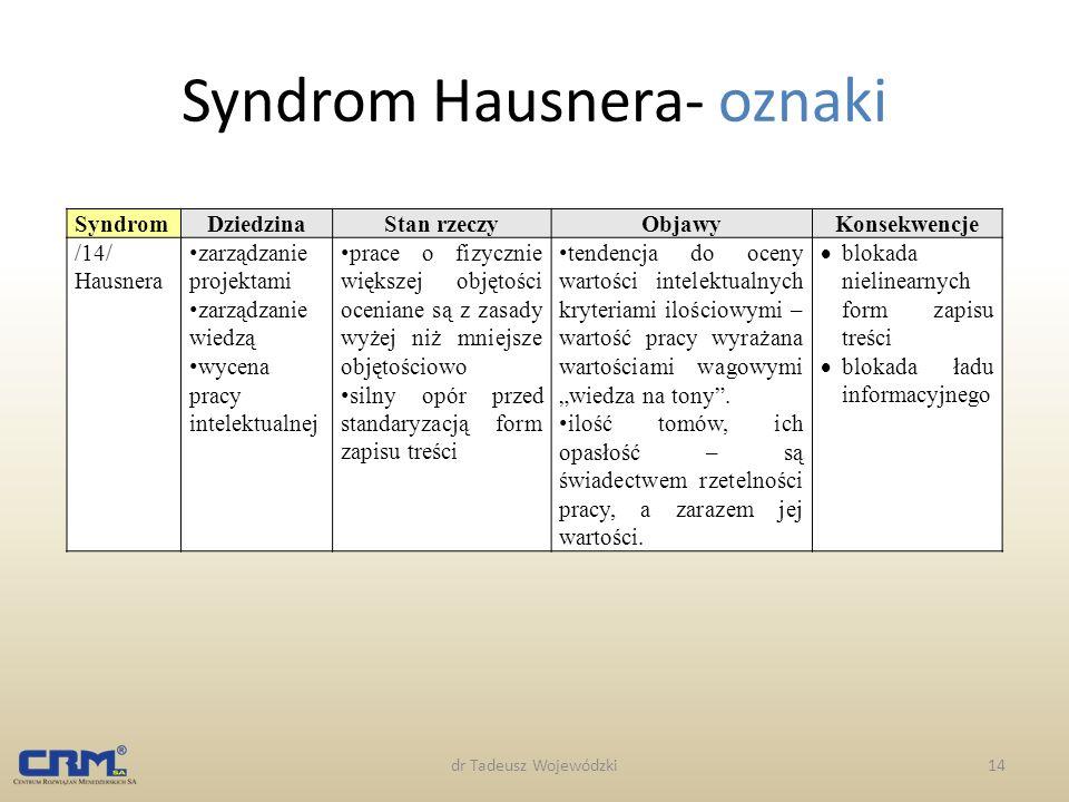 Syndrom Hausnera- oznaki