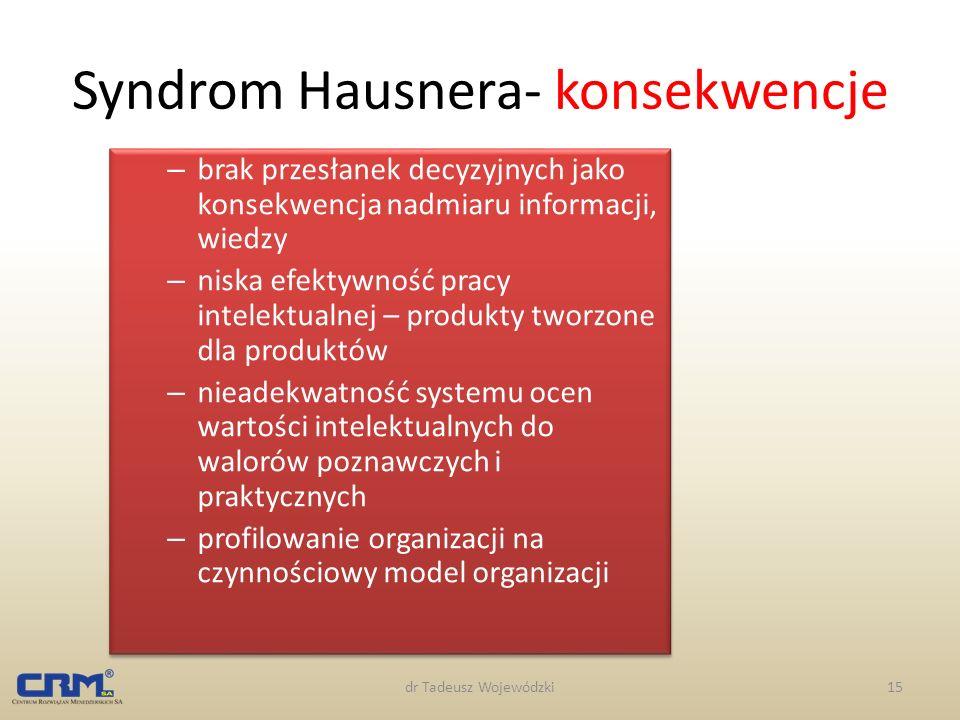 Syndrom Hausnera- konsekwencje