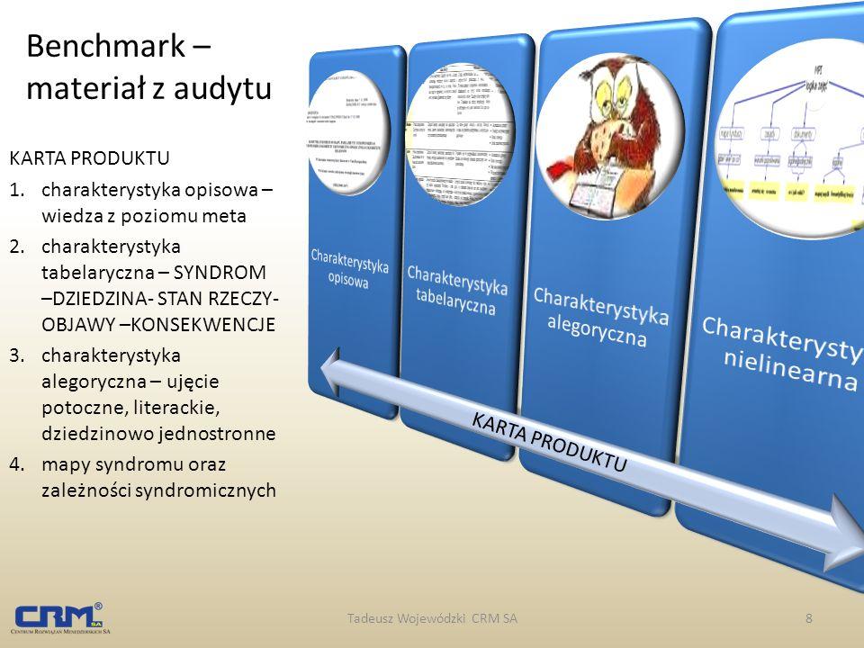 Benchmark – materiał z audytu