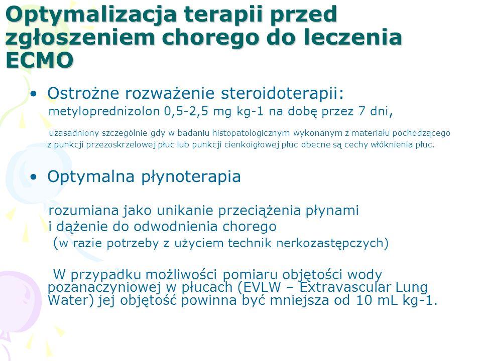 Optymalizacja terapii przed zgłoszeniem chorego do leczenia ECMO