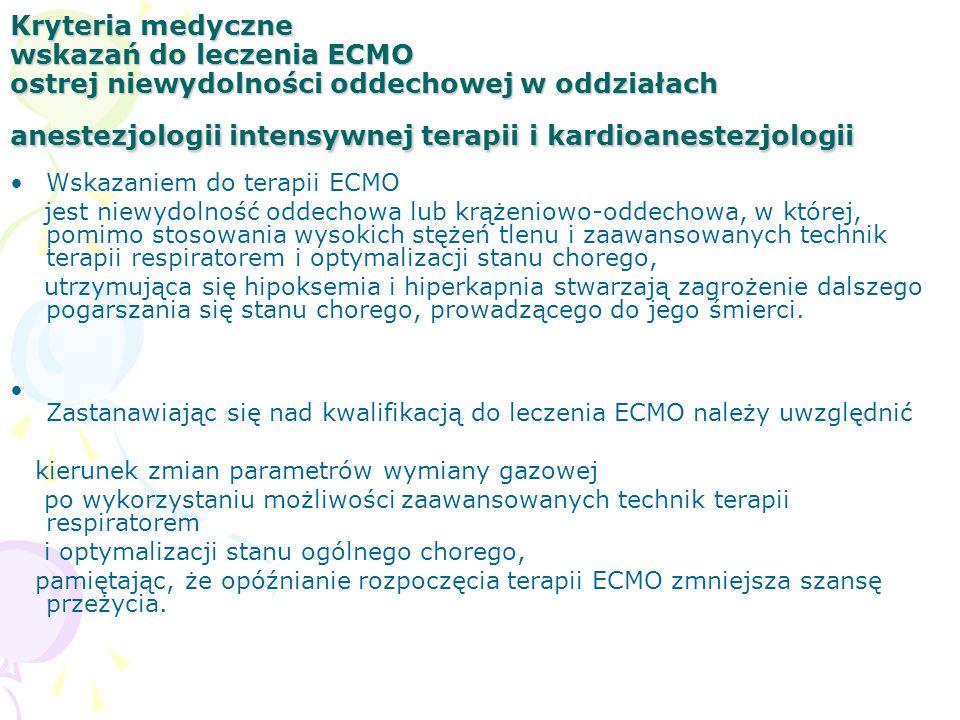 Kryteria medyczne wskazań do leczenia ECMO ostrej niewydolności oddechowej w oddziałach anestezjologii intensywnej terapii i kardioanestezjologii