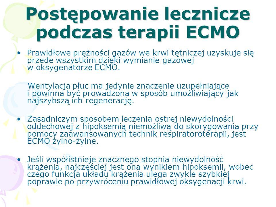 Postępowanie lecznicze podczas terapii ECMO