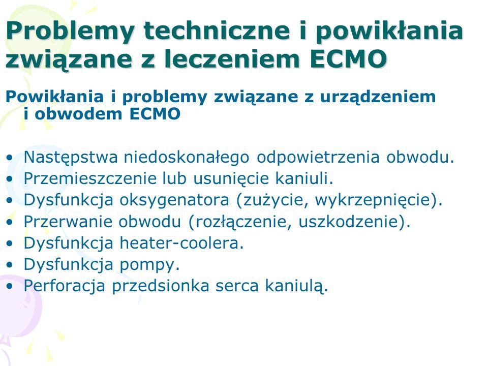 Problemy techniczne i powikłania związane z leczeniem ECMO