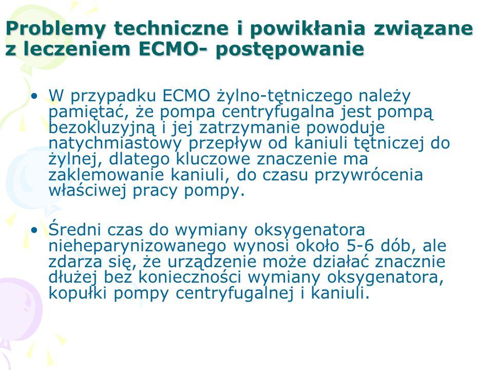 Problemy techniczne i powikłania związane z leczeniem ECMO- postępowanie