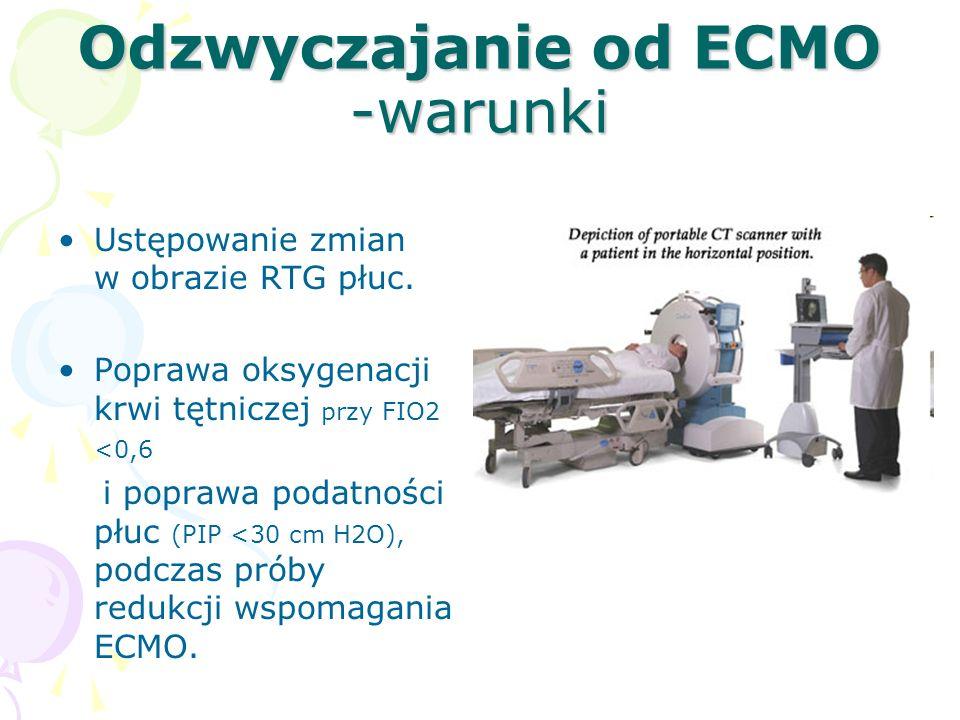 Odzwyczajanie od ECMO -warunki