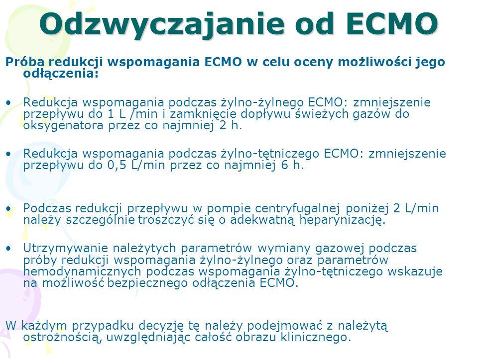 Odzwyczajanie od ECMO Próba redukcji wspomagania ECMO w celu oceny możliwości jego odłączenia: