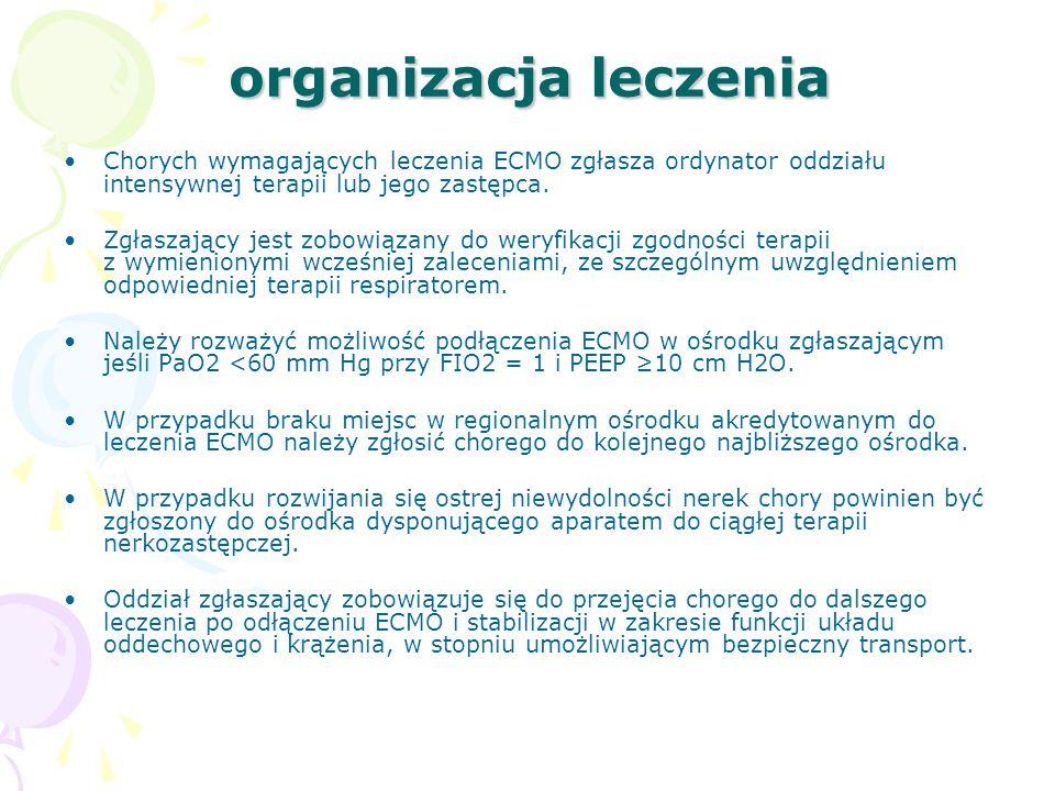 organizacja leczenia Chorych wymagających leczenia ECMO zgłasza ordynator oddziału intensywnej terapii lub jego zastępca.