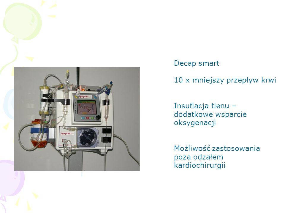 Decap smart 10 x mniejszy przepływ krwi. Insuflacja tlenu – dodatkowe wsparcie oksygenacji.