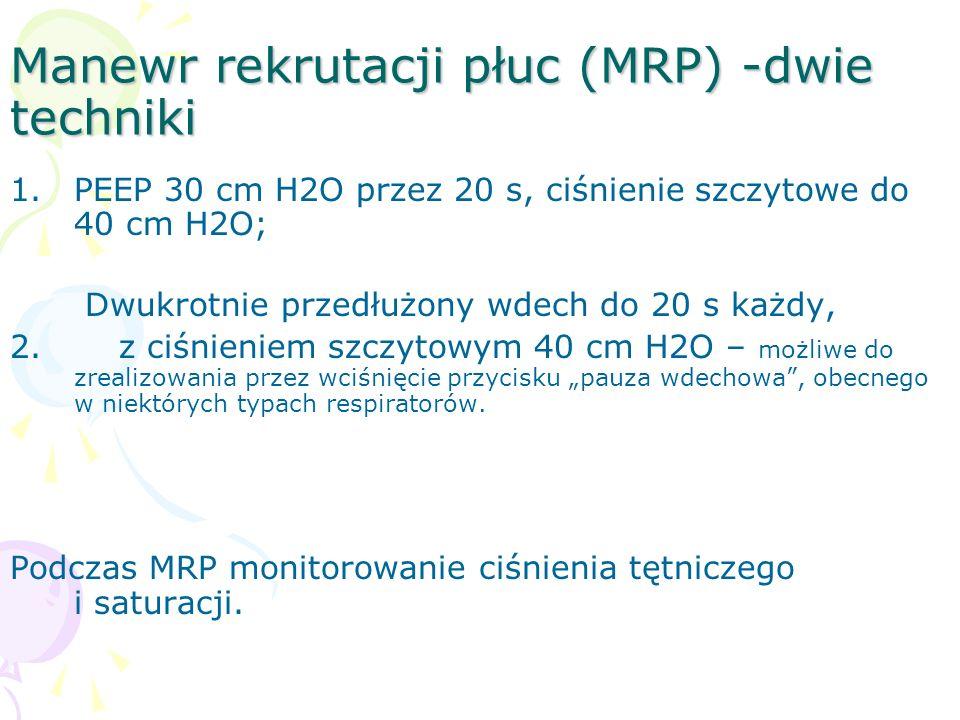 Manewr rekrutacji płuc (MRP) -dwie techniki