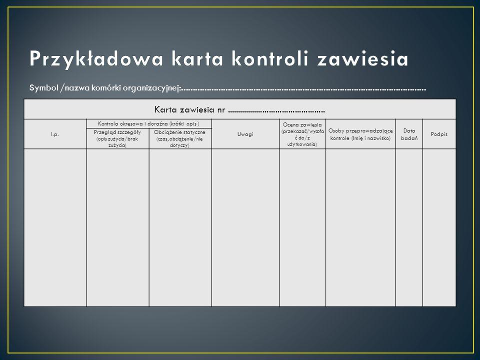 Przykładowa karta kontroli zawiesia