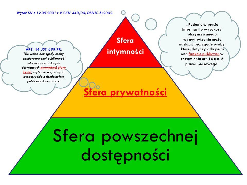 Wyrok SN z 12.09.2001 r. V CKN 440/00, OSN IC 5/2002.