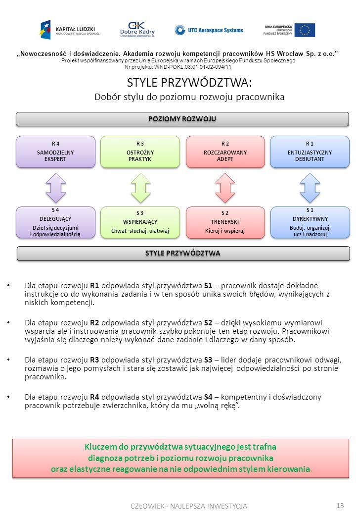 STYLE PRZYWÓDZTWA: Dobór stylu do poziomu rozwoju pracownika